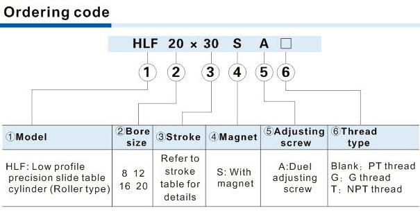 Cilindro ultradelgado de tabla deslizante de precisión  Series HLF
