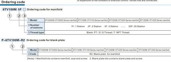 6TV/6TA Series Manifold