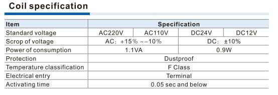 6HV Series Integrated solenoid valve